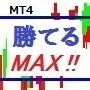 勝てるMAX!「ザ、FX GBPUSD」