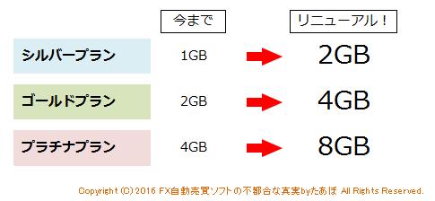 memory_up1