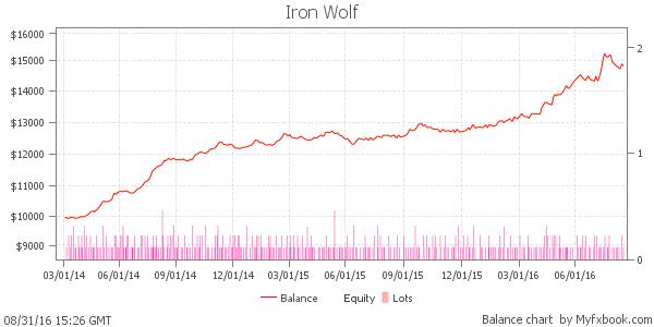 Iron_6